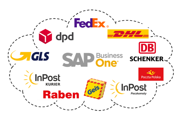 AltKurier3 - Automatyzacja przesyłek kurierskich w SAP Business One